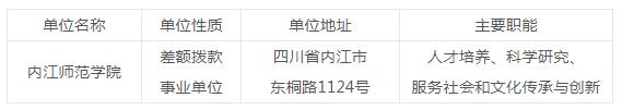 内江师范学院2020年11月公开招聘工作人员公告