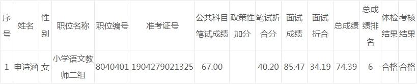 关于2019年上半年内江市资中县教育系统公开考聘教师拟聘用人员的公示