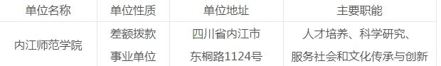 内江师范学院2020年7月公开招聘工作人员公告