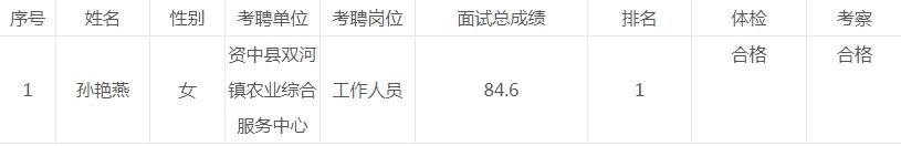 关于资中县双河镇农业综合服务中心公开考核