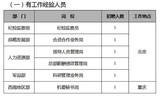 中国兵器装备集
