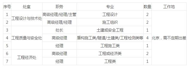 中国中铁股份有