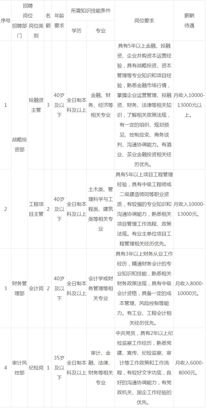 企业微信截图_1615538755482.png