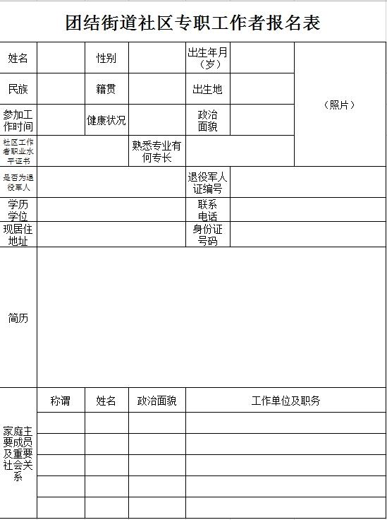 郫都区团结街道村(社区)专职工作者公开招聘
